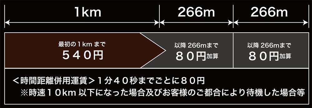 taxi-price1-210804