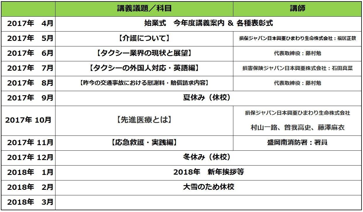 2017年度【更新ふるさと大学1講義実績】1