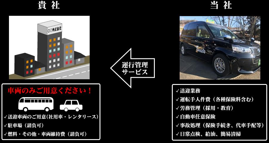 sharyo1-2-2